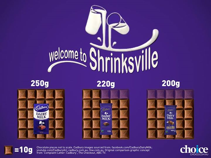 cadbury pricing strategy Marketing strategy of cadbury  price: pricing is the most important part of a marketing mix as it is the only area by which revenue is generated for the company.